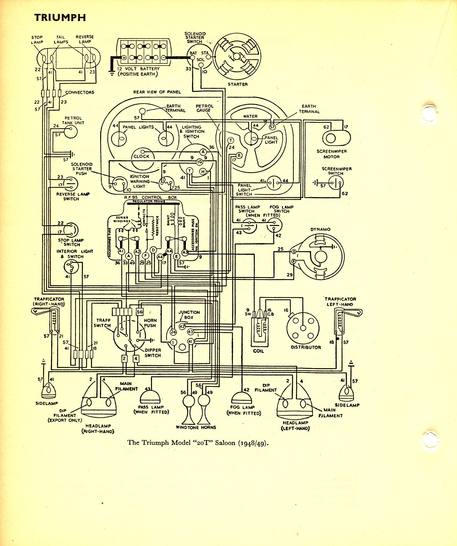 triumph saloon 1948-1949 wiring diagram